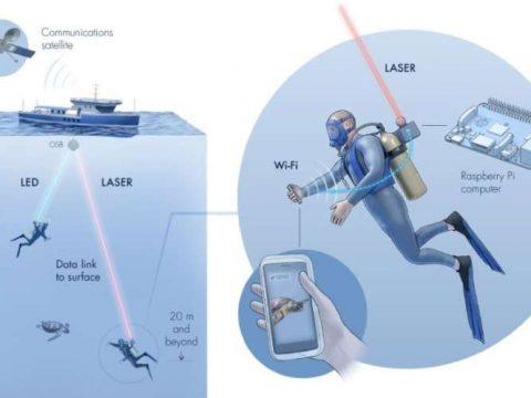 aquafi نظام Wi-Fi تحت الماء